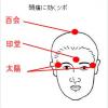 片頭痛?こめかみの痛みをともなう頭痛【マッサージで緩和できる!】頭痛薬は危険